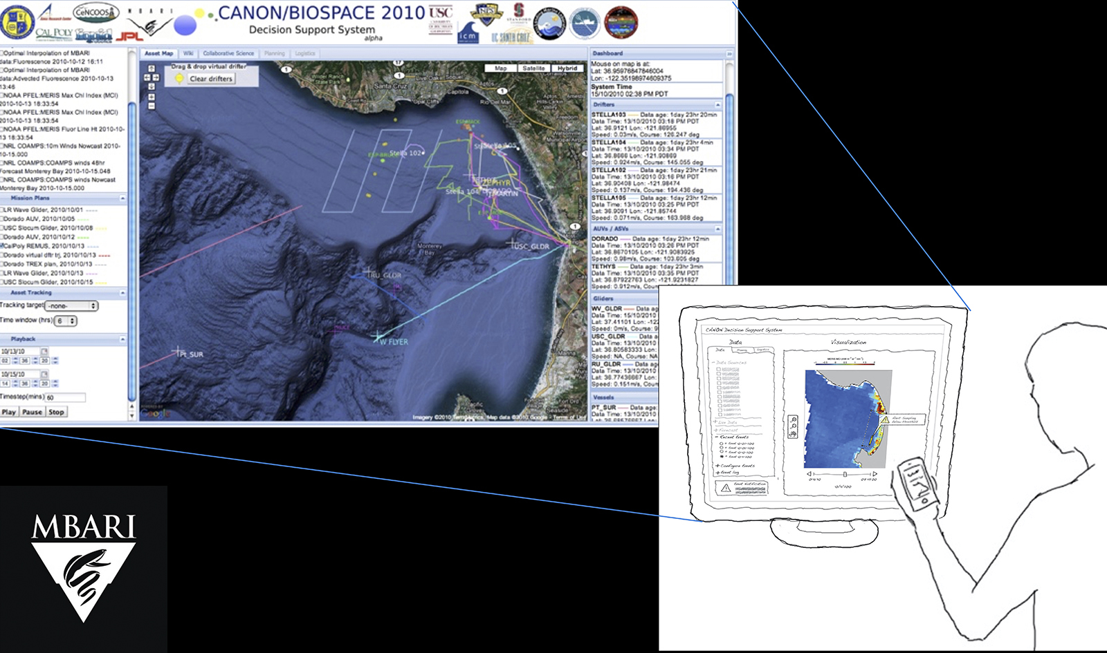 Oceanographic Decision Support System (ODSS)